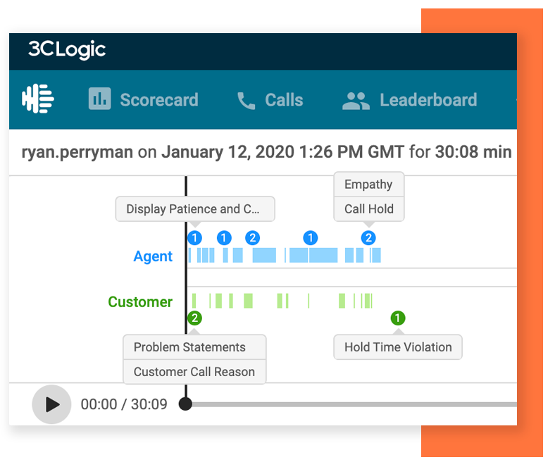 3CLogic-Call-Sentiment-and-Call-Attributes-Analysis-second