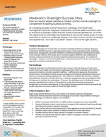 Case Study - Medworx's Overnight Success Story