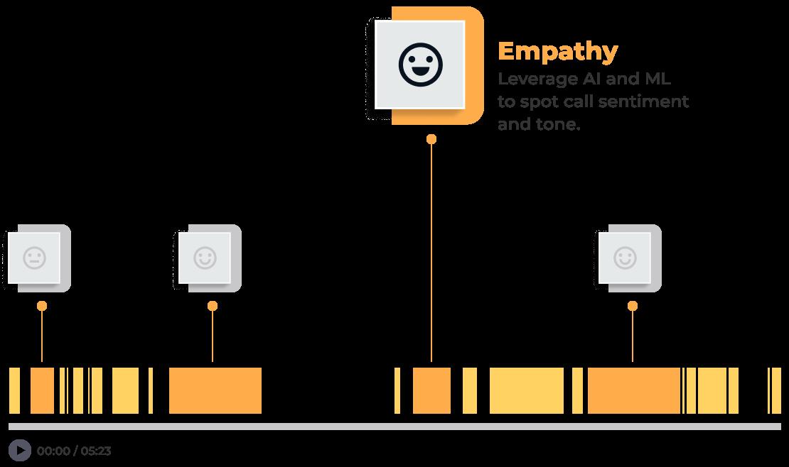 Analytics Automation Infographic
