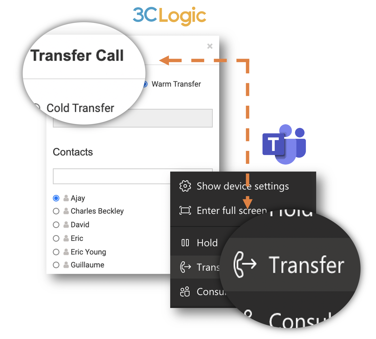 Transfer calls between 3CLogic and Microsoft Teams