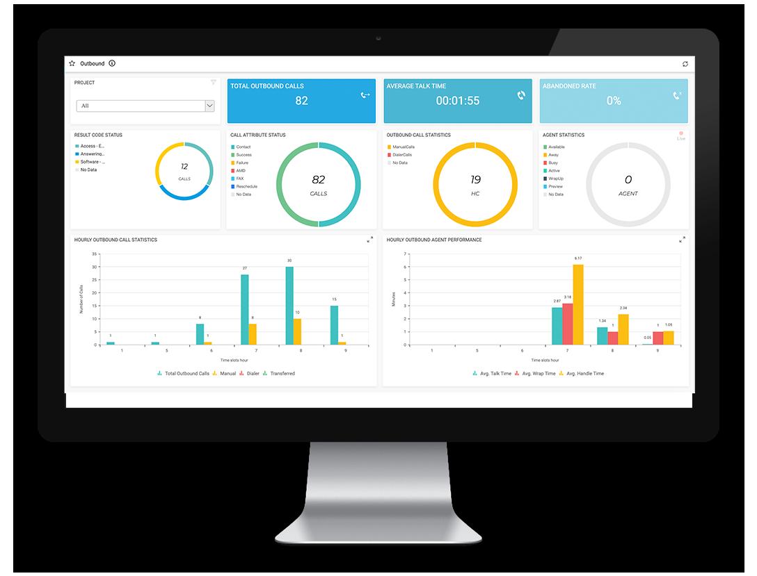 3clogic-call-center-reporting-dashboard