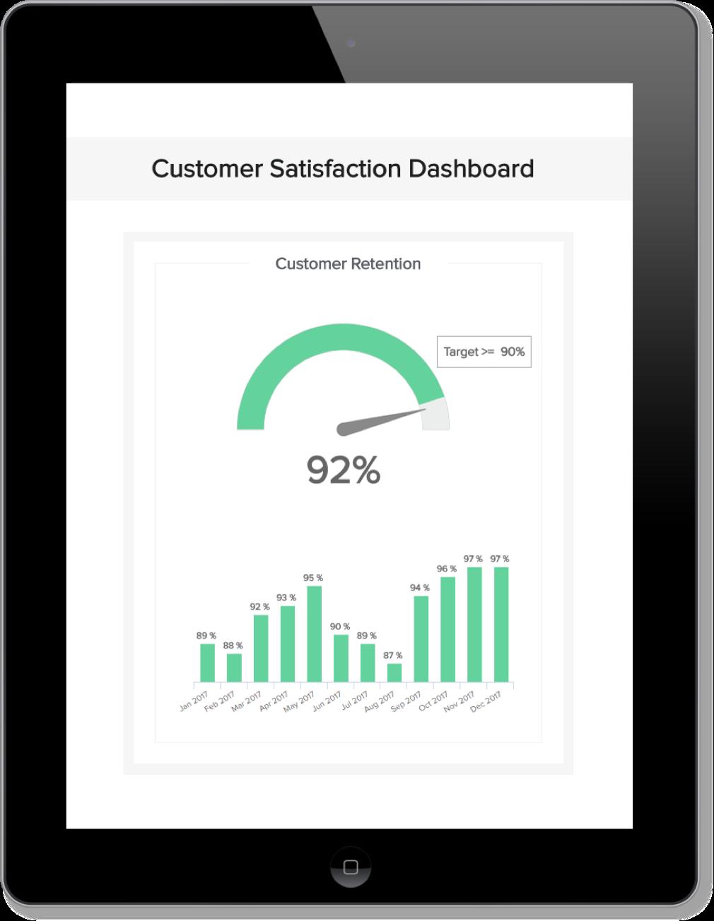 3clogic-customer-satisfaction-dashboard