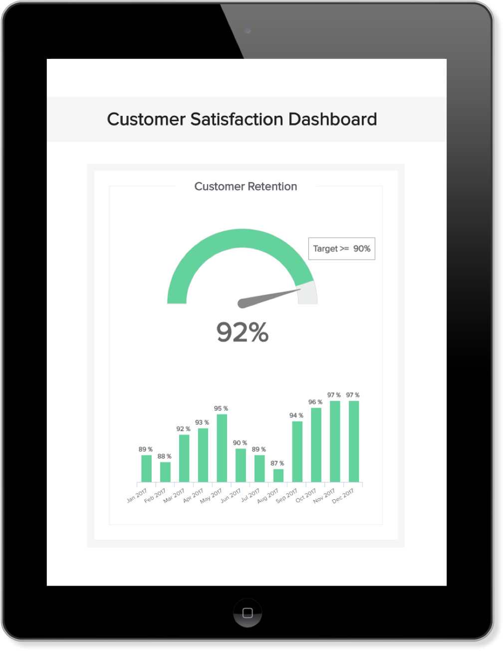 3clogic-imporve-customer-satisfaction-dasboard